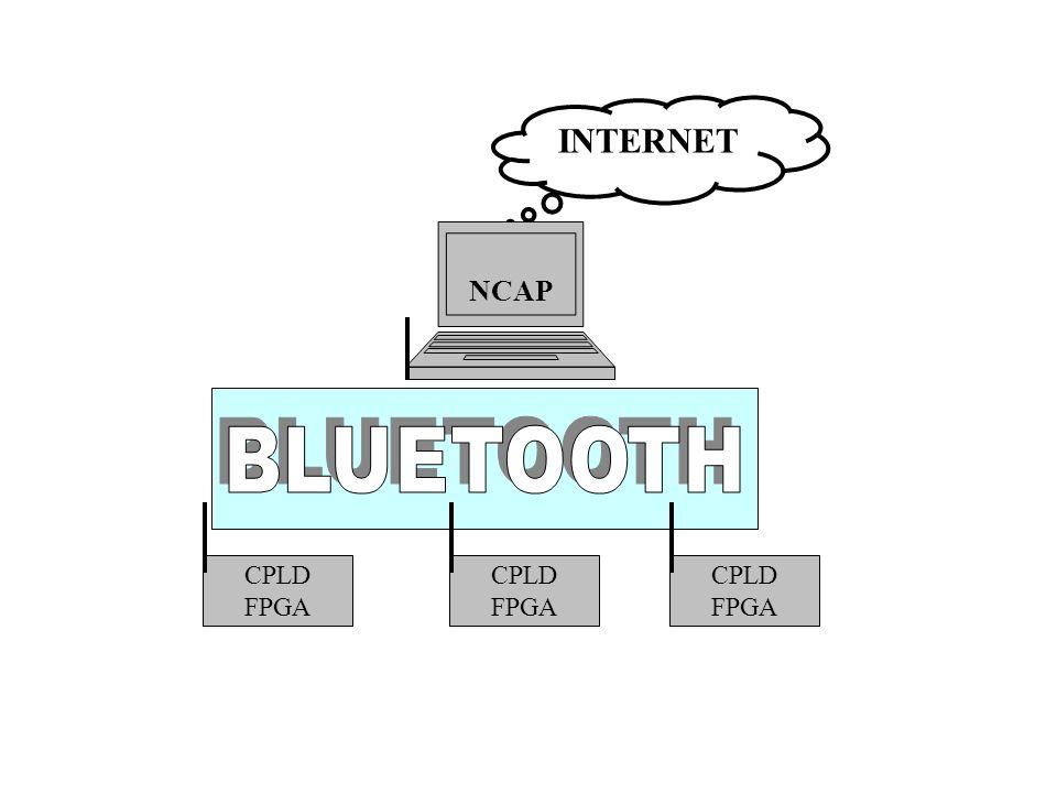 INTERNET NCAP BLUETOOTH CPLD FPGA CPLD FPGA CPLD FPGA