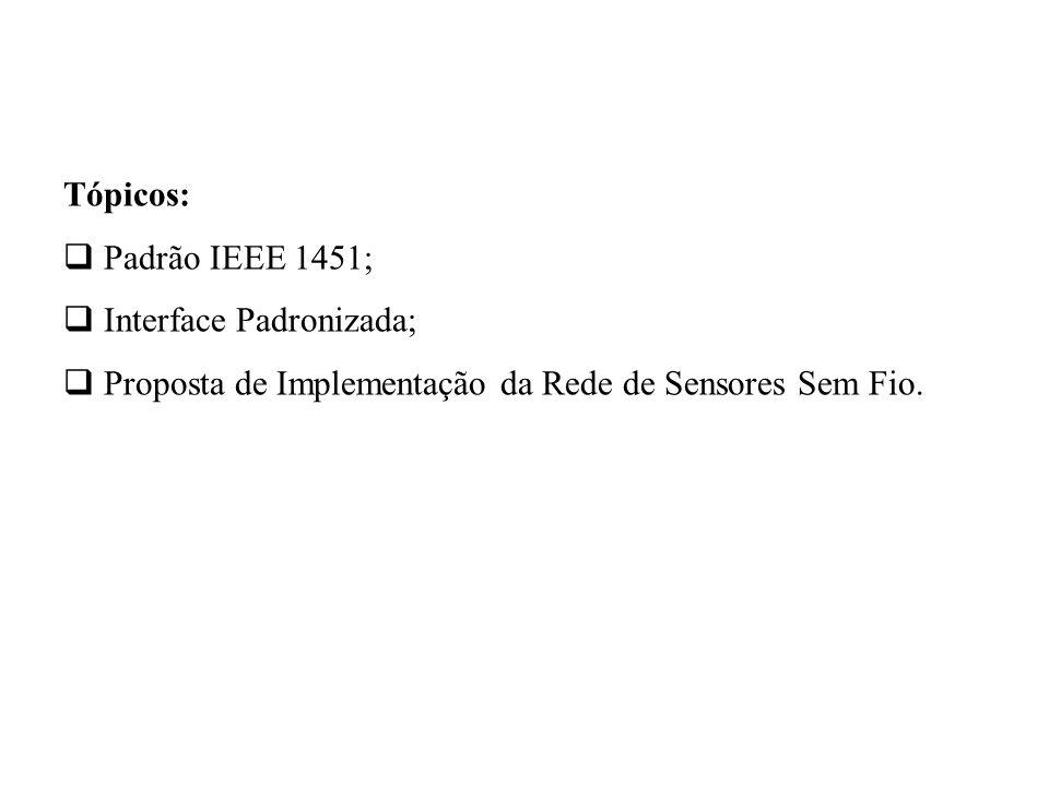 Tópicos:Padrão IEEE 1451; Interface Padronizada; Proposta de Implementação da Rede de Sensores Sem Fio.