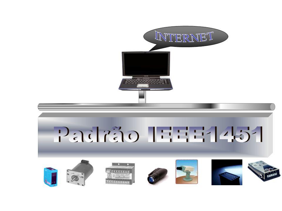 INTERNET Padrão IEEE1451