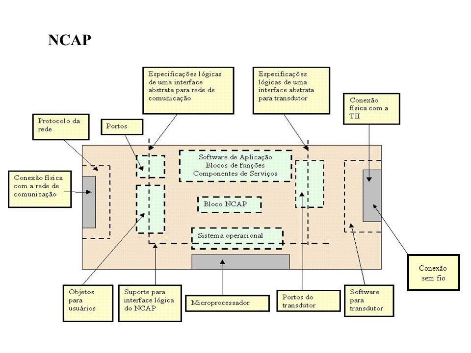 NCAP Conexão sem fio
