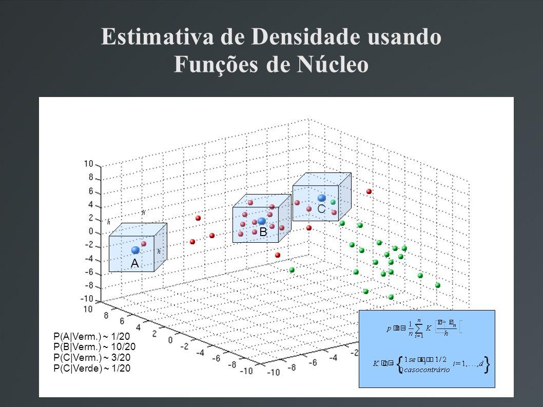 Estimativa de Densidade usando Funções de Núcleo