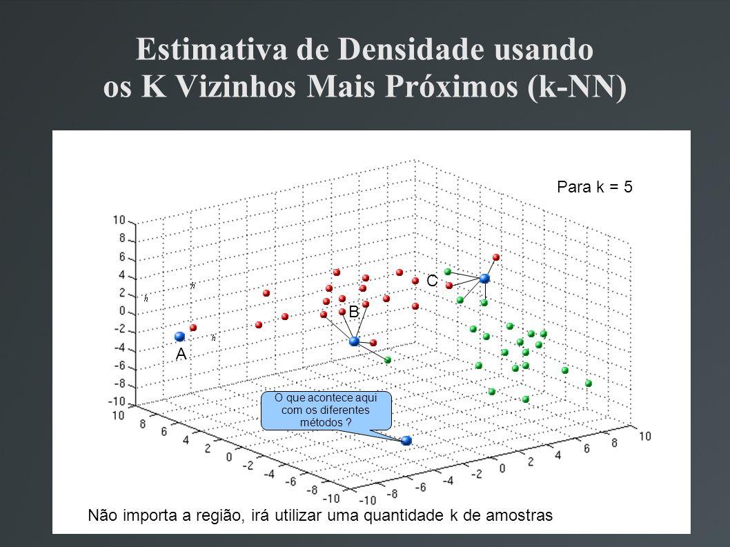 Estimativa de Densidade usando os K Vizinhos Mais Próximos (k-NN)