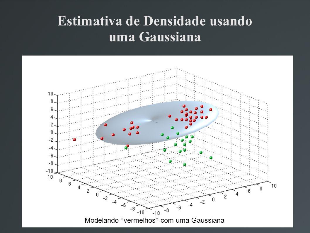 Estimativa de Densidade usando uma Gaussiana
