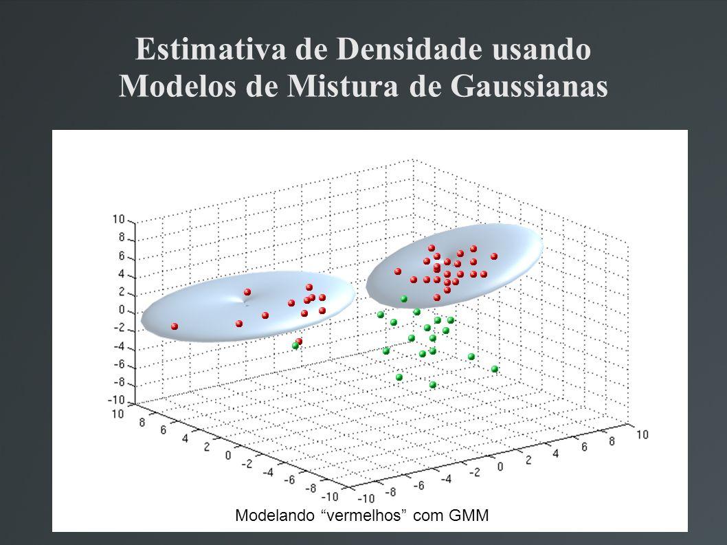 Estimativa de Densidade usando Modelos de Mistura de Gaussianas