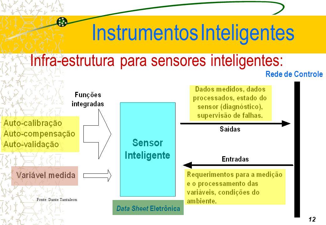 Infra-estrutura para sensores inteligentes: