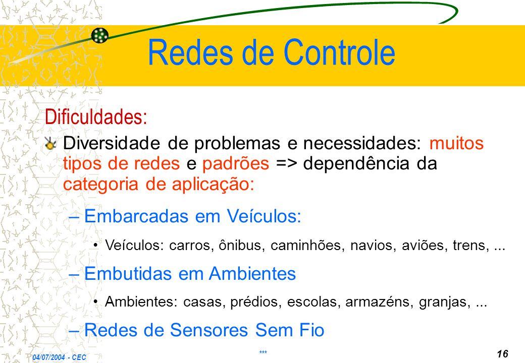 Redes de Controle Dificuldades: