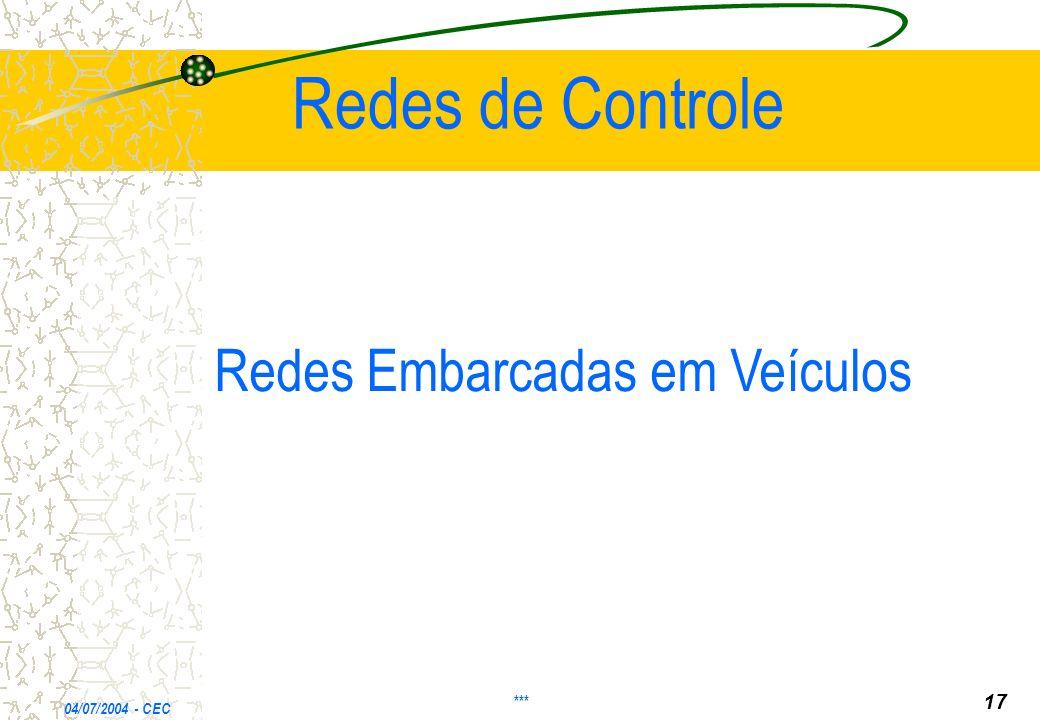 Redes de Controle Redes Embarcadas em Veículos 17 *** 04/07/2004 - CEC