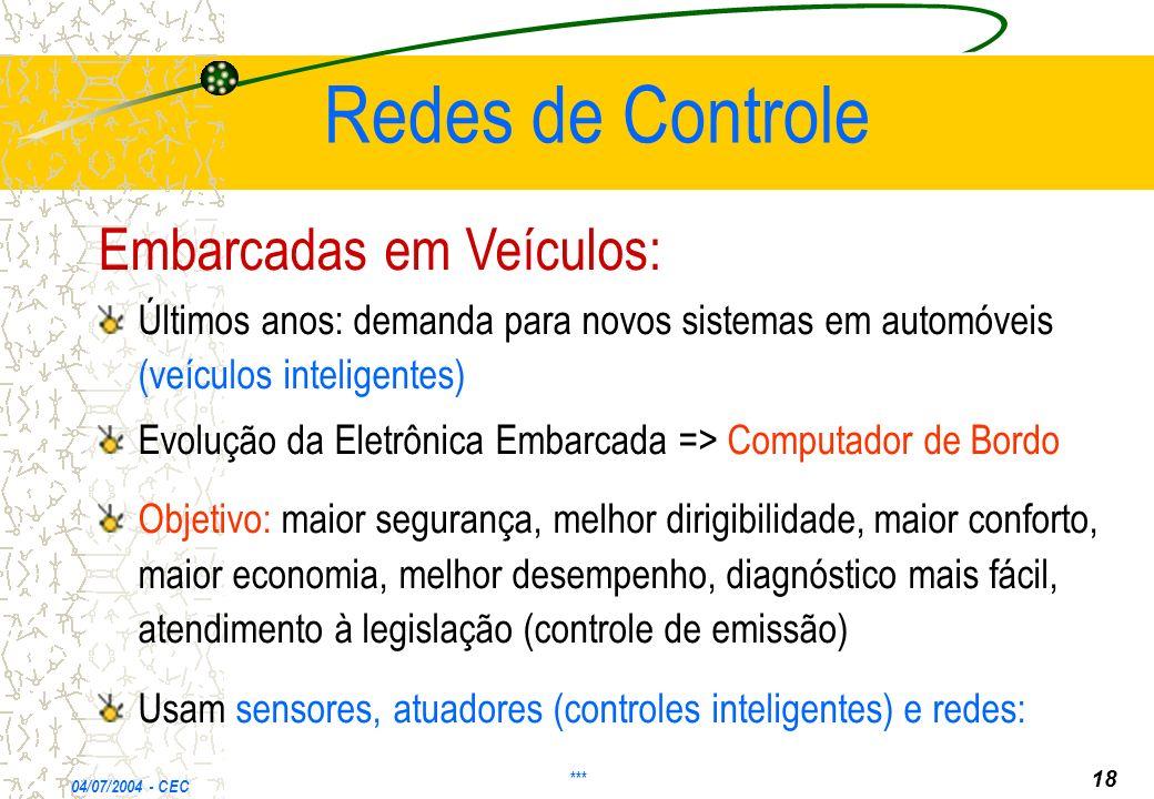 Redes de Controle Embarcadas em Veículos: