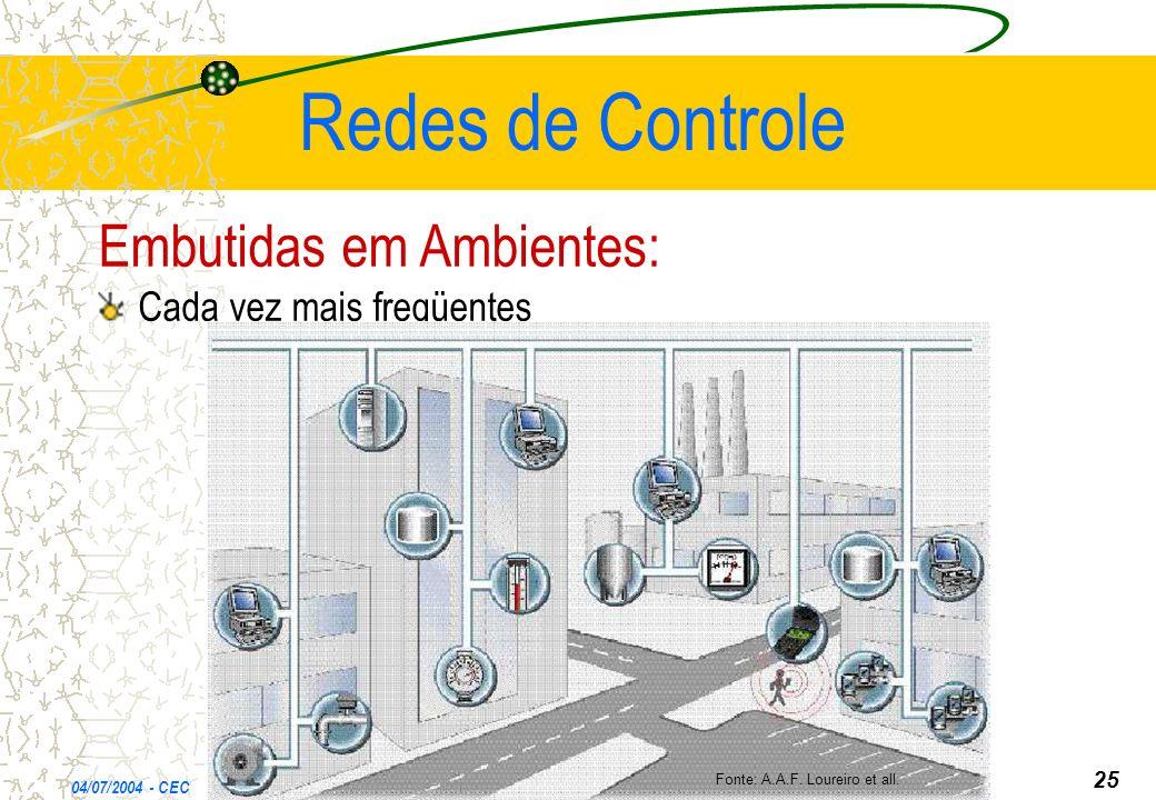 Redes de Controle Embutidas em Ambientes: Cada vez mais freqüentes 25