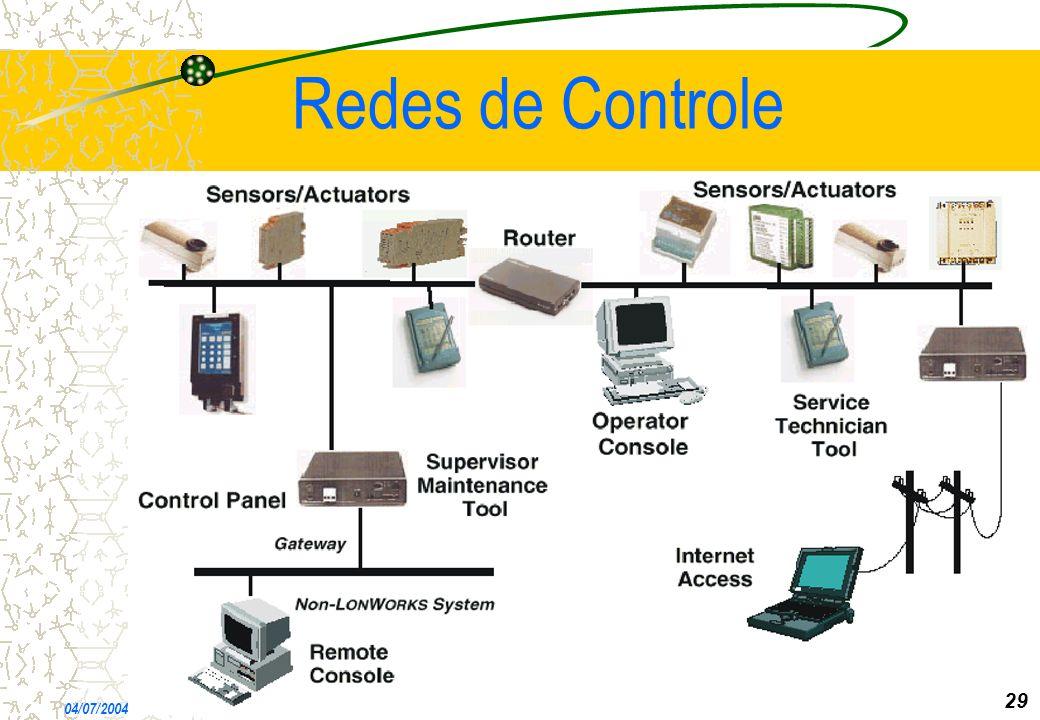 Redes de Controle 29 29 *** 04/07/2004 - CEC