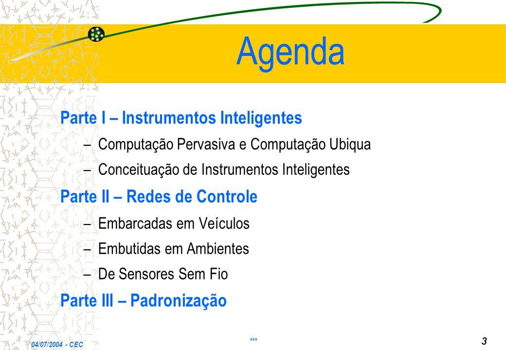 Agenda Parte I – Instrumentos Inteligentes