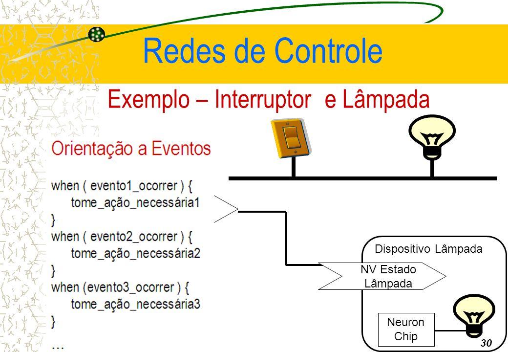 Exemplo – Interruptor e Lâmpada