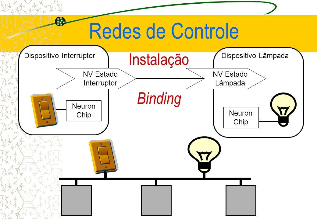 Redes de Controle Instalação Binding Dispositivo Interruptor Neuron