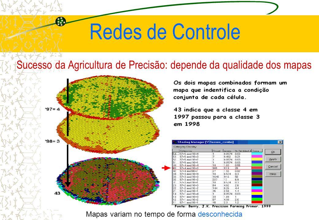 Sucesso da Agricultura de Precisão: depende da qualidade dos mapas