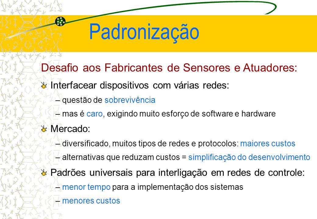 Padronização Desafio aos Fabricantes de Sensores e Atuadores: