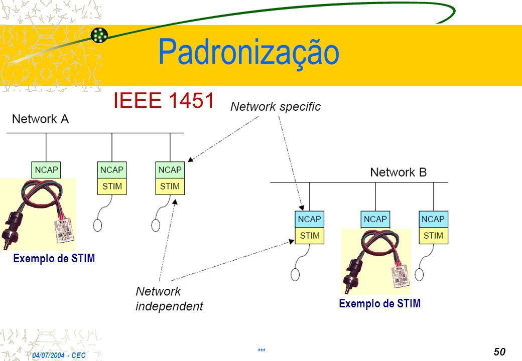 Padronização IEEE 1451 Exemplo de STIM Exemplo de STIM 50 ***