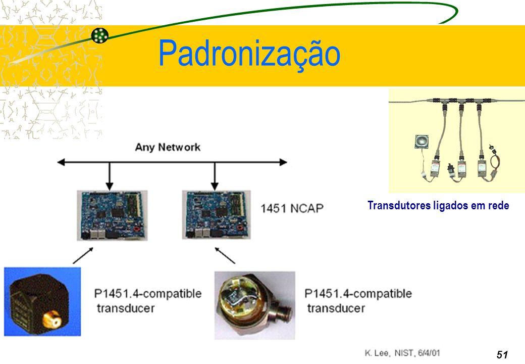 Transdutores ligados em rede