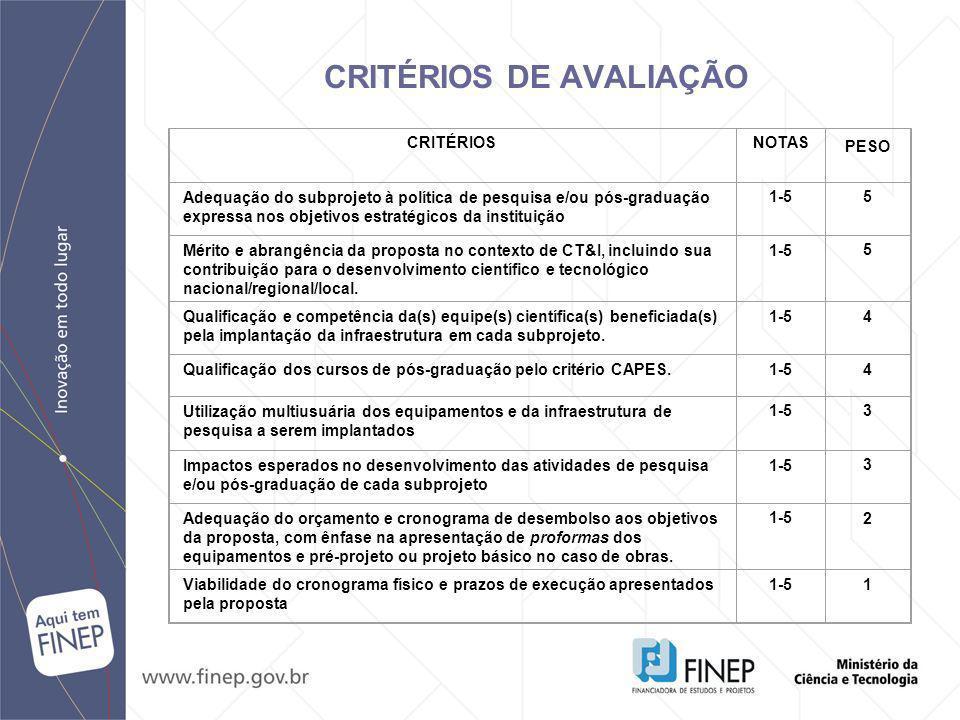 CRITÉRIOS DE AVALIAÇÃO