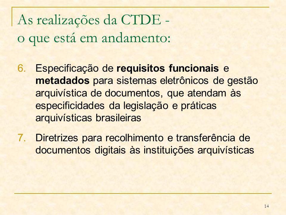 As realizações da CTDE - o que está em andamento: