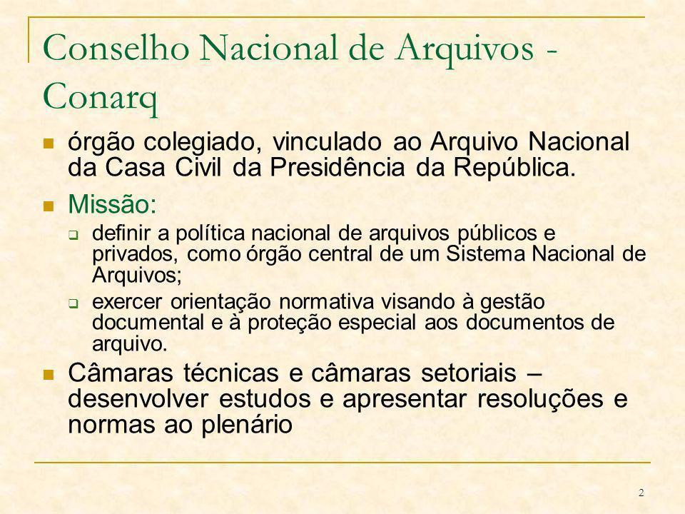Conselho Nacional de Arquivos - Conarq