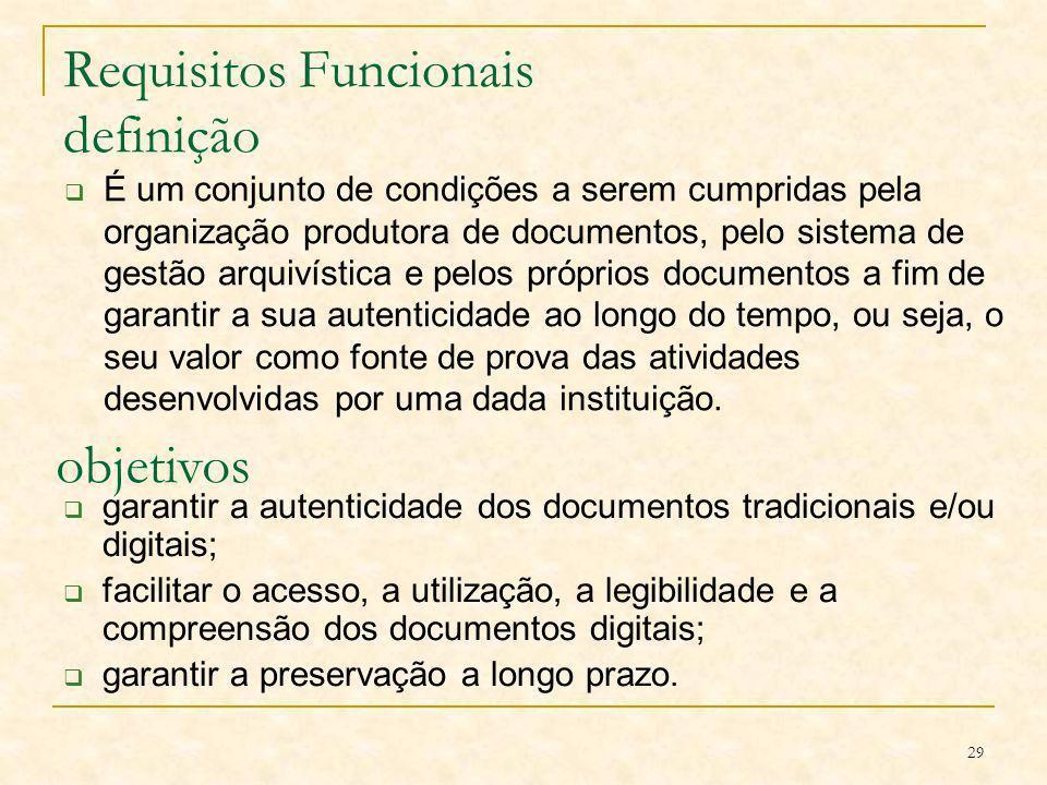 Requisitos Funcionais definição