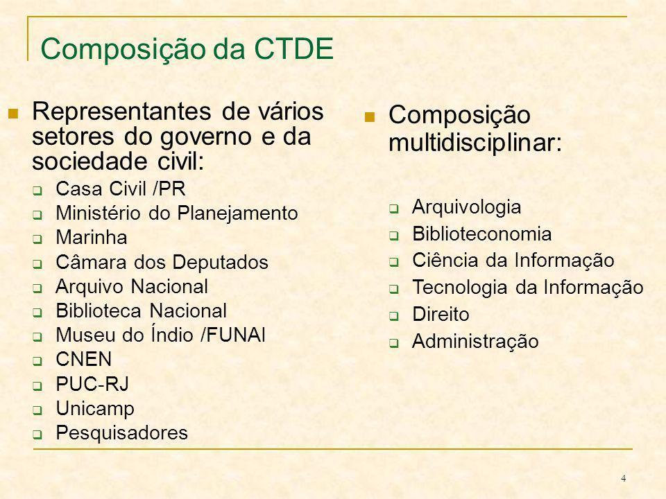 Composição da CTDE Representantes de vários setores do governo e da sociedade civil: Casa Civil /PR.