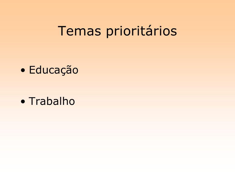 Temas prioritários Educação Trabalho