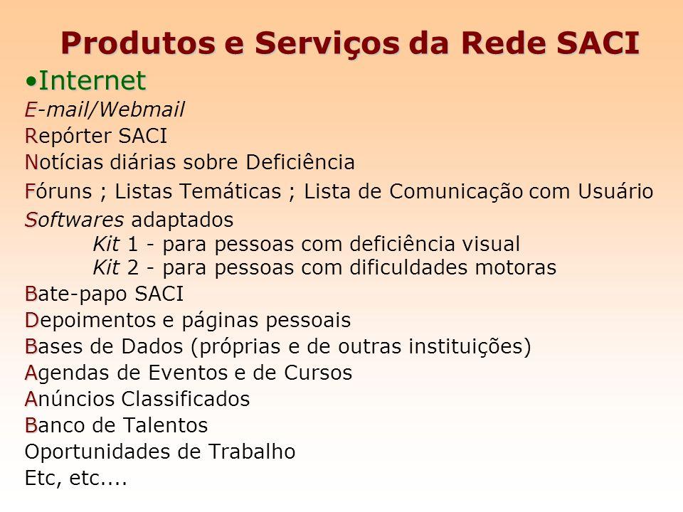 Produtos e Serviços da Rede SACI