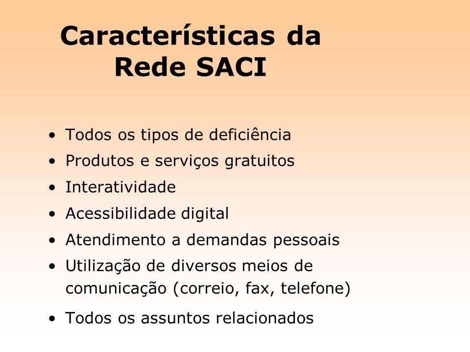 Características da Rede SACI