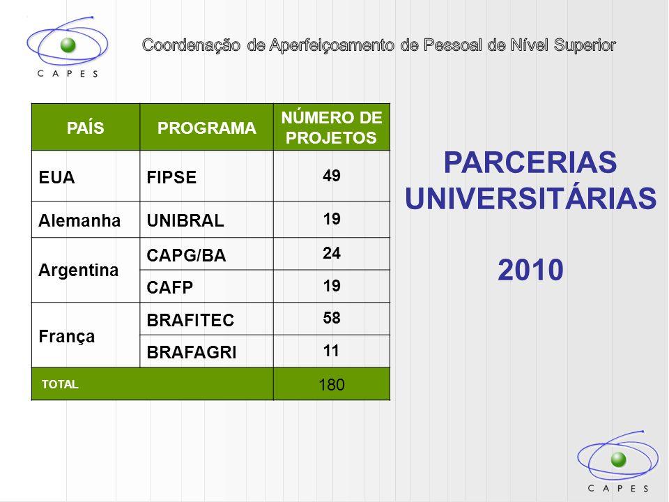 PARCERIAS UNIVERSITÁRIAS 2010