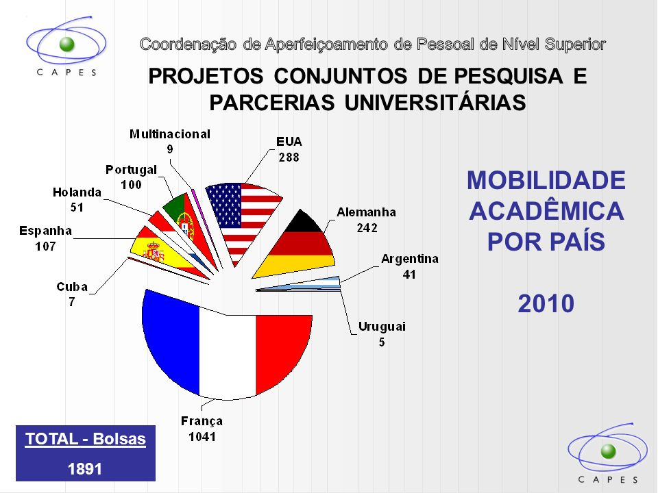 PROJETOS CONJUNTOS DE PESQUISA E PARCERIAS UNIVERSITÁRIAS