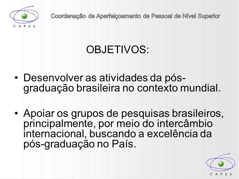 OBJETIVOS:Desenvolver as atividades da pós-graduação brasileira no contexto mundial.
