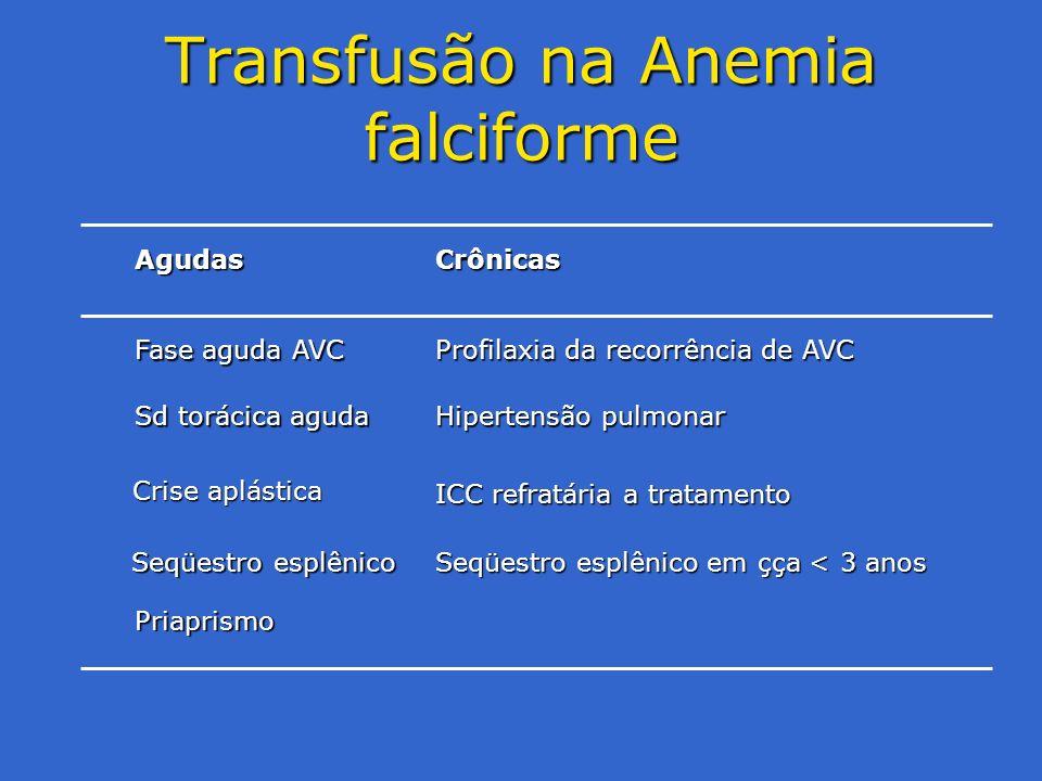 Transfusão na Anemia falciforme