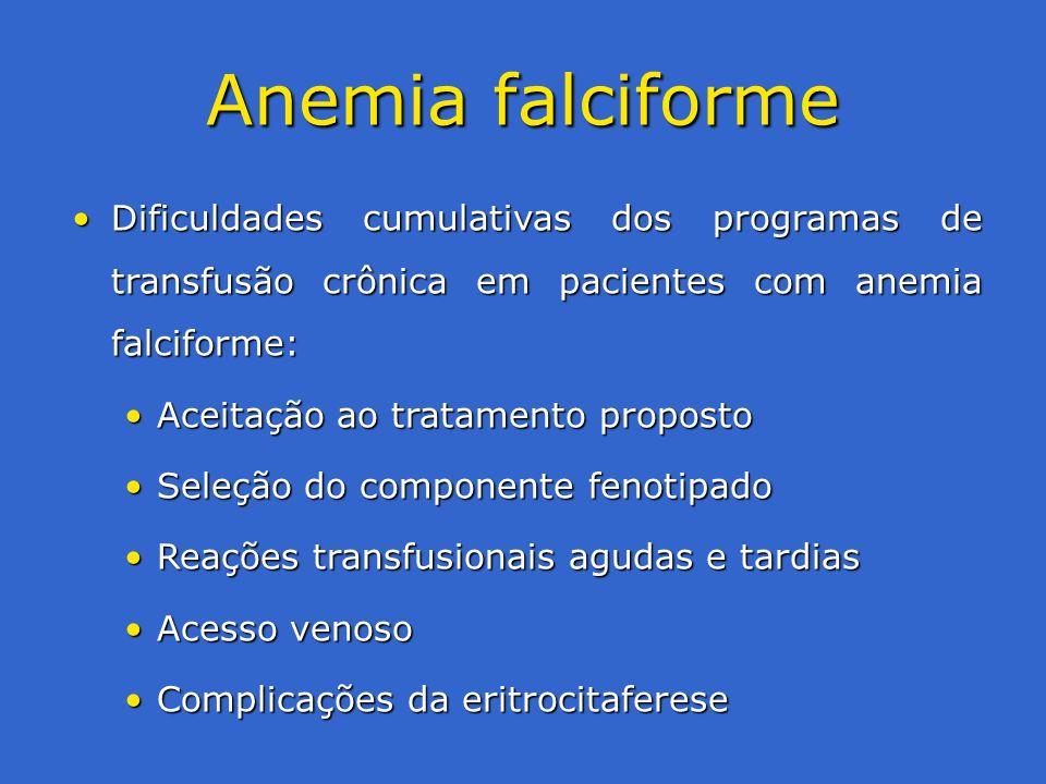 Anemia falciforme Dificuldades cumulativas dos programas de transfusão crônica em pacientes com anemia falciforme: