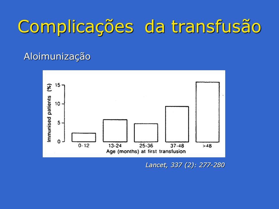 Complicações da transfusão