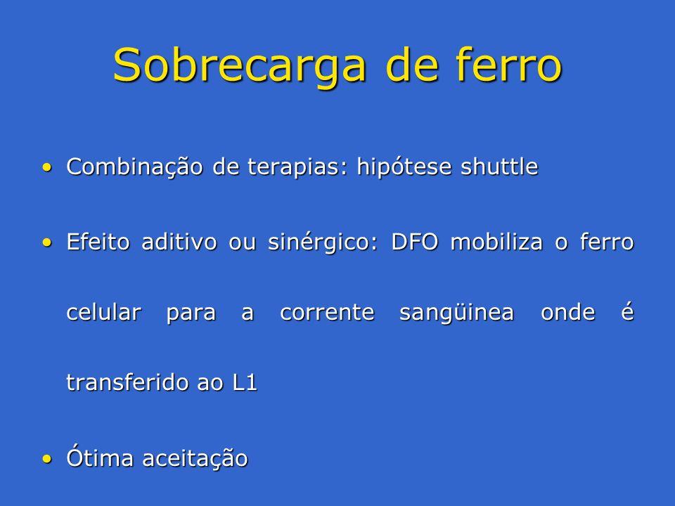 Sobrecarga de ferro Combinação de terapias: hipótese shuttle