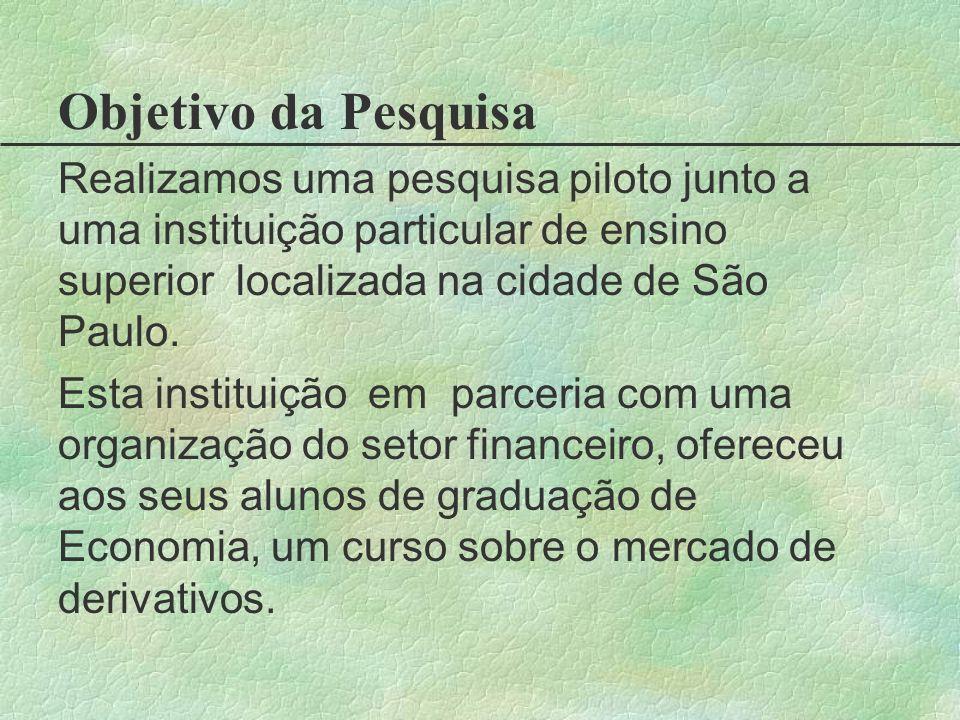 Objetivo da Pesquisa Realizamos uma pesquisa piloto junto a uma instituição particular de ensino superior localizada na cidade de São Paulo.