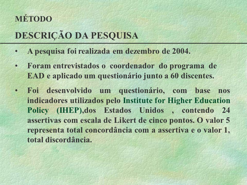 DESCRIÇÃO DA PESQUISA MÉTODO