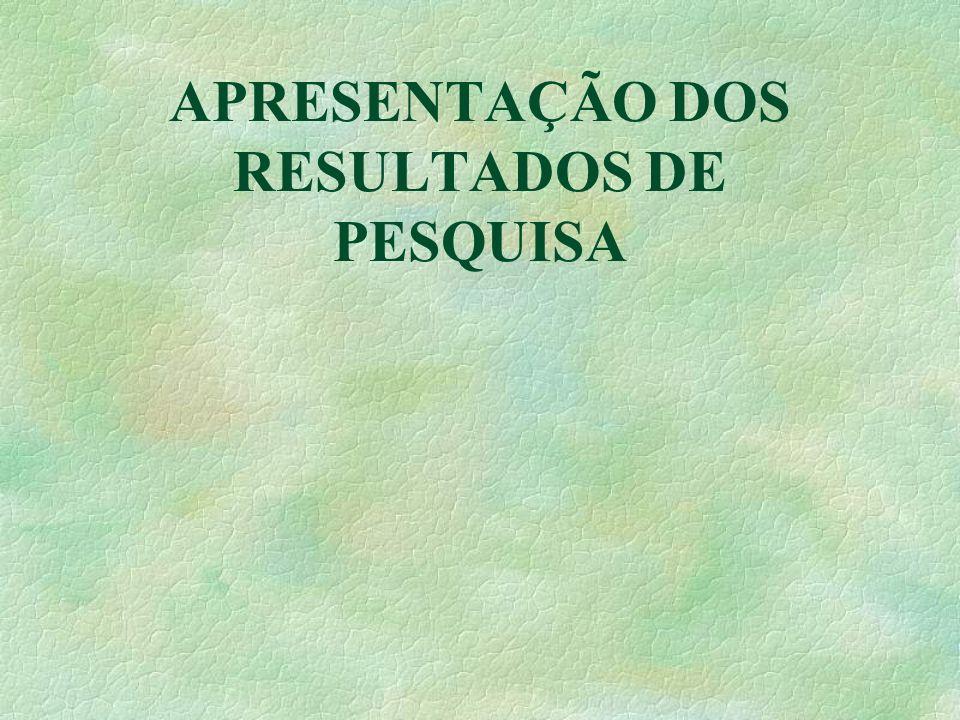 APRESENTAÇÃO DOS RESULTADOS DE PESQUISA