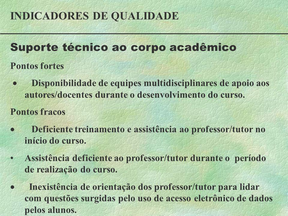 INDICADORES DE QUALIDADE Suporte técnico ao corpo acadêmico