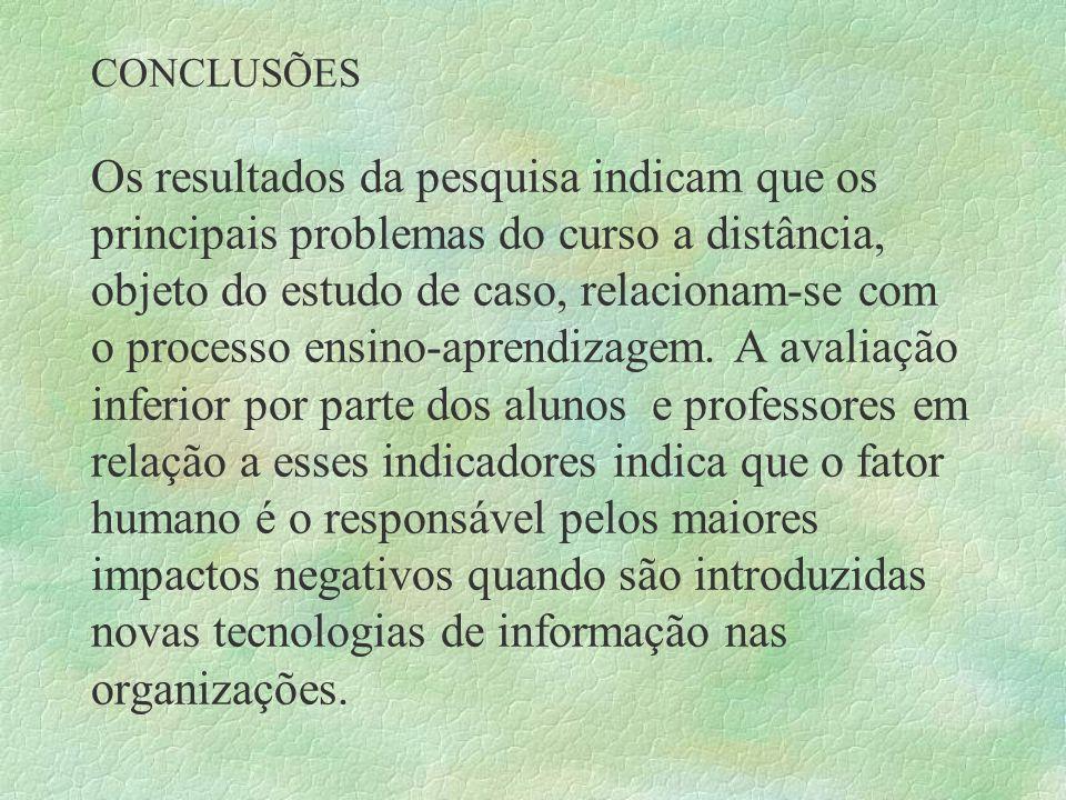 CONCLUSÕES Os resultados da pesquisa indicam que os principais problemas do curso a distância, objeto do estudo de caso, relacionam-se com o processo ensino-aprendizagem.