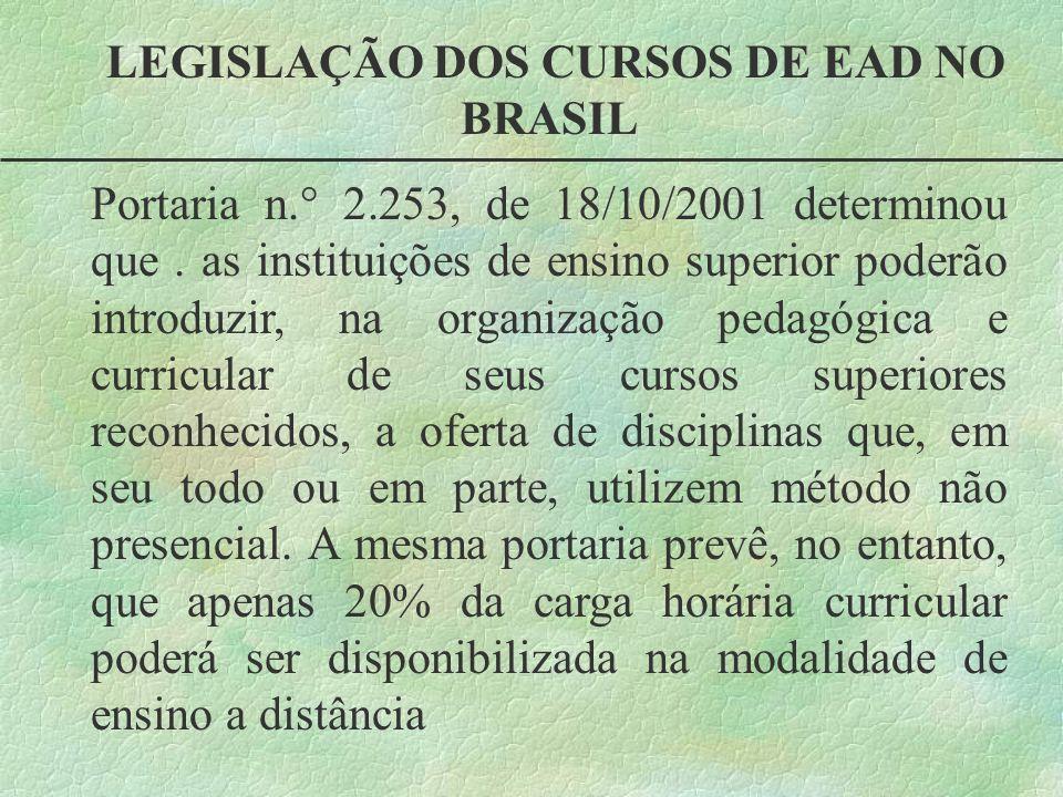 LEGISLAÇÃO DOS CURSOS DE EAD NO BRASIL