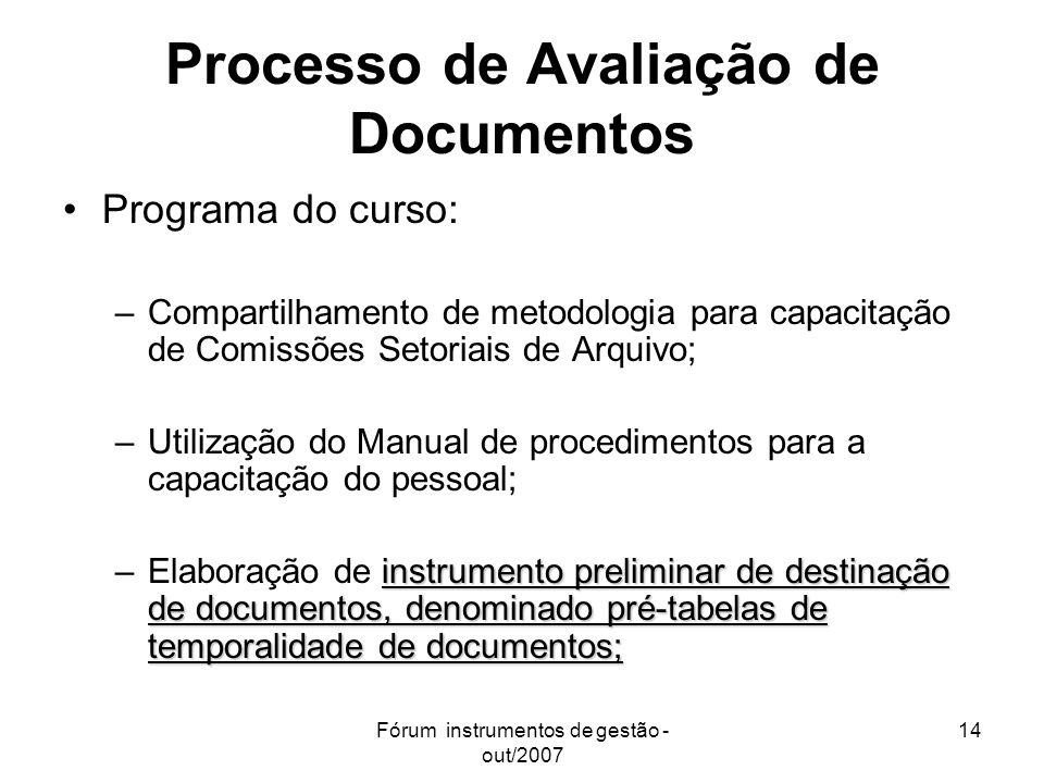 Processo de Avaliação de Documentos