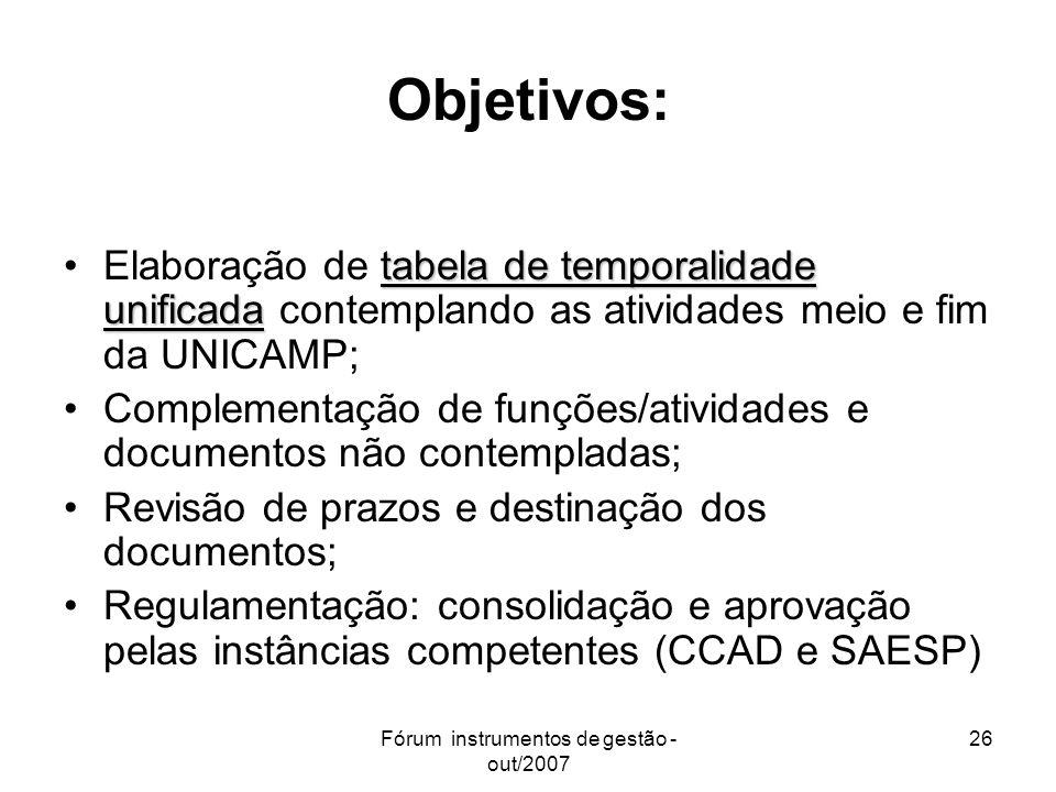 Fórum instrumentos de gestão - out/2007