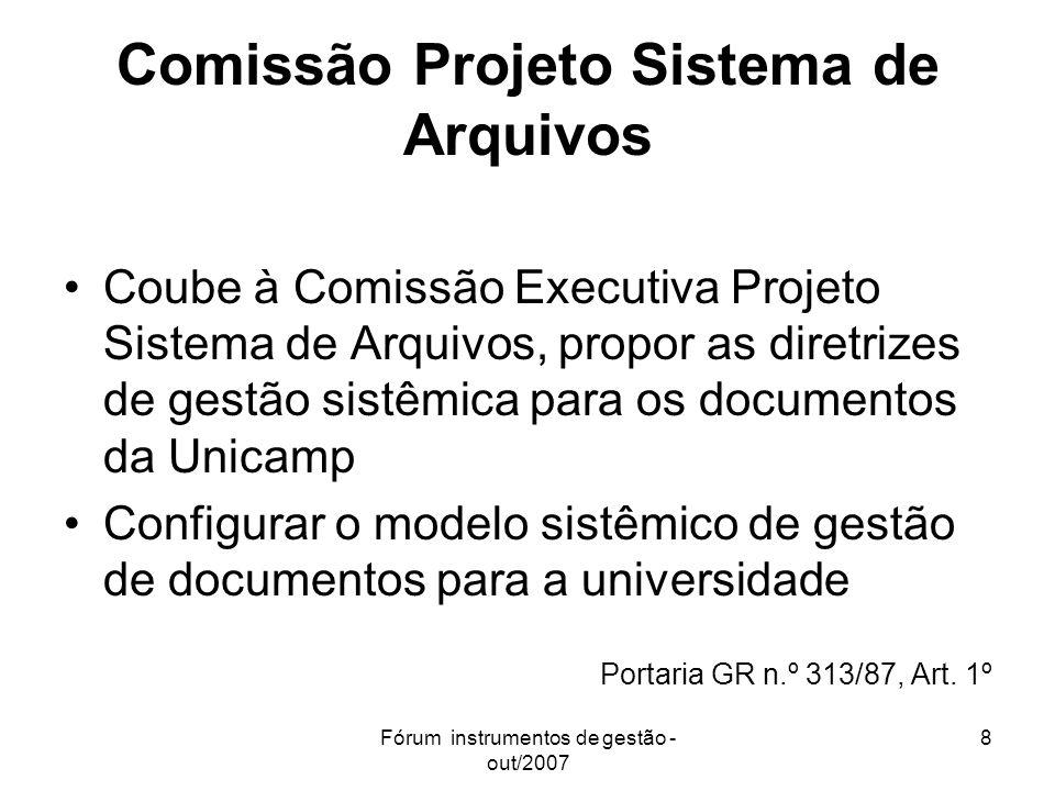 Comissão Projeto Sistema de Arquivos