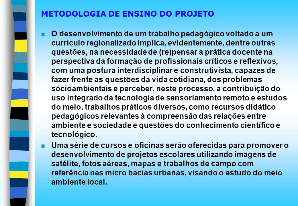 METODOLOGIA DE ENSINO DO PROJETO