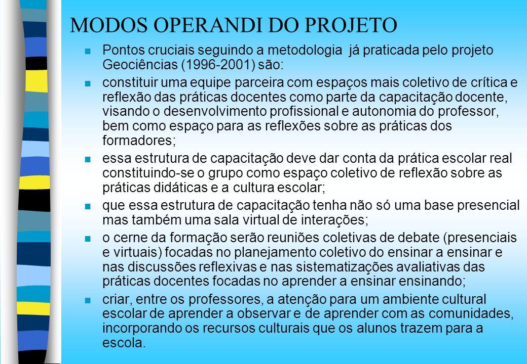 MODOS OPERANDI DO PROJETO