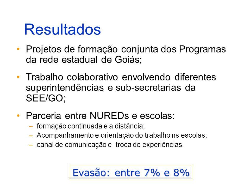Resultados Projetos de formação conjunta dos Programas da rede estadual de Goiás;