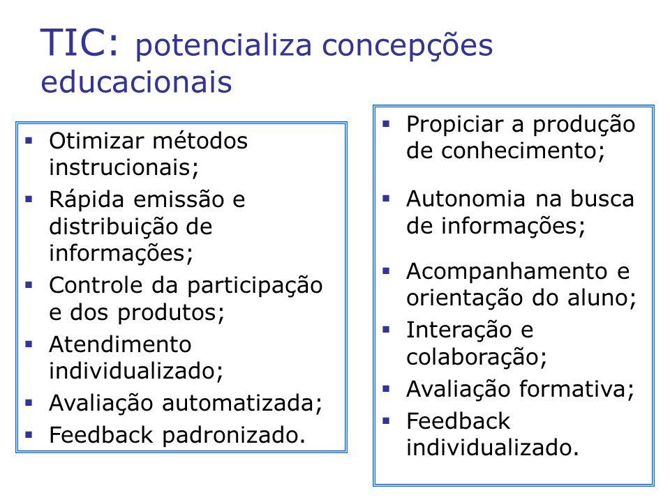 TIC: potencializa concepções educacionais