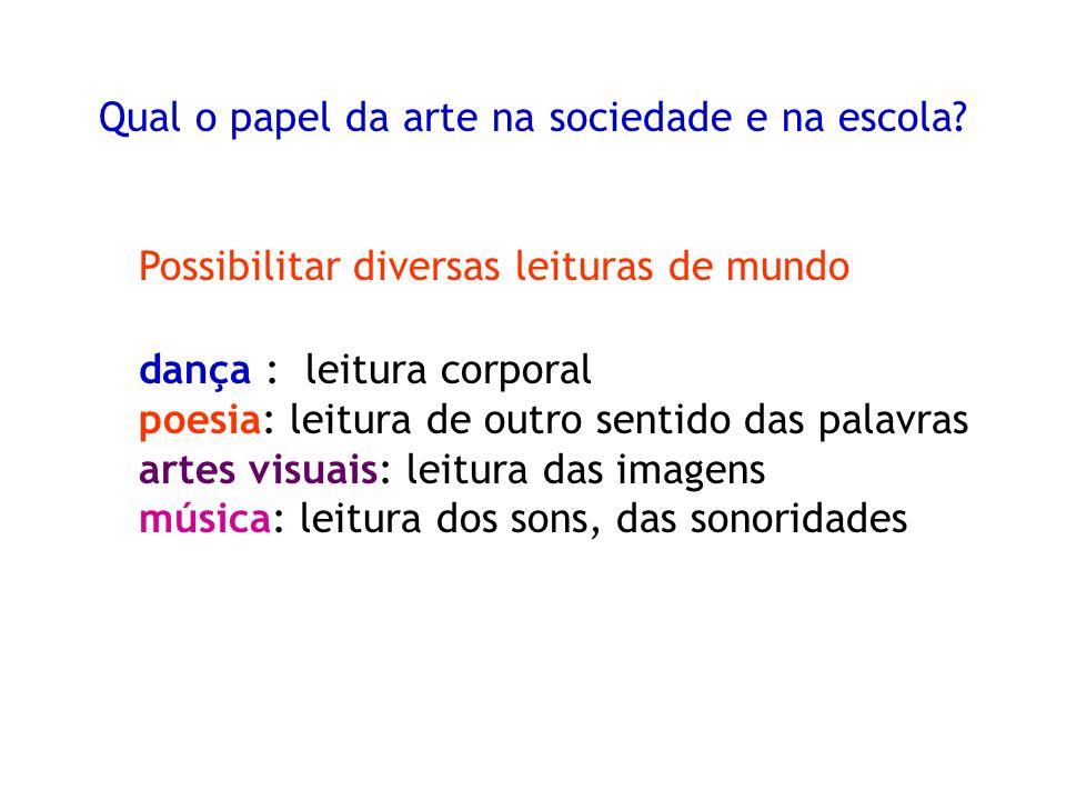 Qual o papel da arte na sociedade e na escola